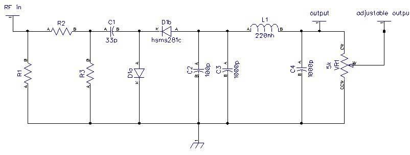Sampling RF Power