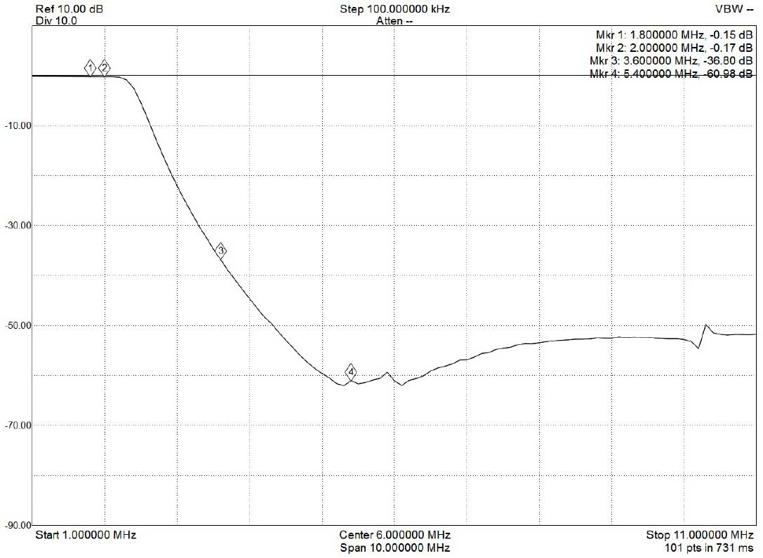 A 15 Kw Lpf For 160 6m Schematic Below Shows Typical Pushpull Amplifier Built With One 160m Bandpass
